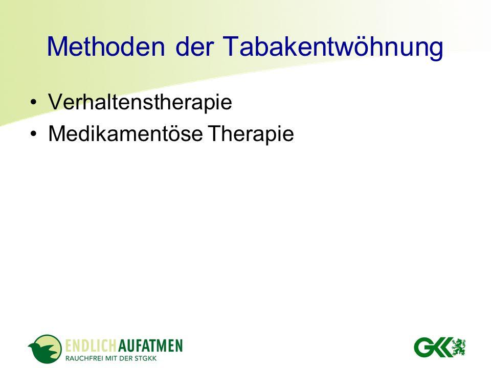 Methoden der Tabakentwöhnung Verhaltenstherapie Medikamentöse Therapie