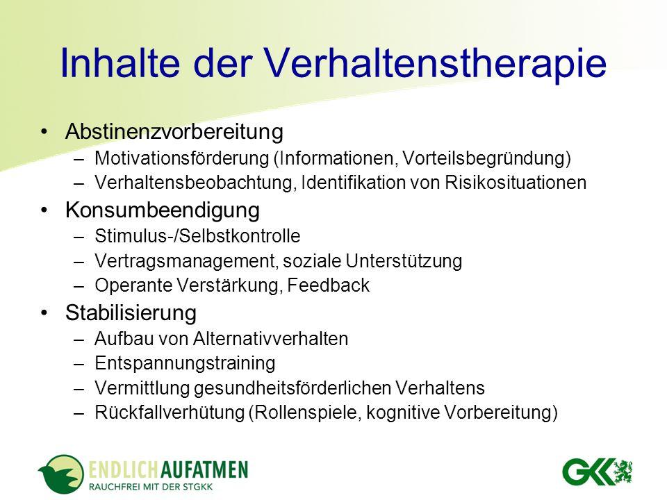 Inhalte der Verhaltenstherapie Abstinenzvorbereitung –Motivationsförderung (Informationen, Vorteilsbegründung) –Verhaltensbeobachtung, Identifikation