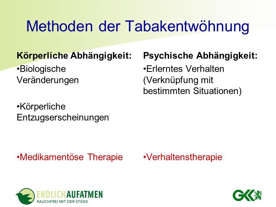 Methoden der Tabakentwöhnung Körperliche Abhängigkeit: Biologische Veränderungen Körperliche Entzugserscheinungen Medikamentöse Therapie Psychische Ab