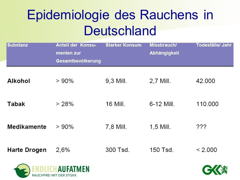 Epidemiologie des Rauchens in Deutschland