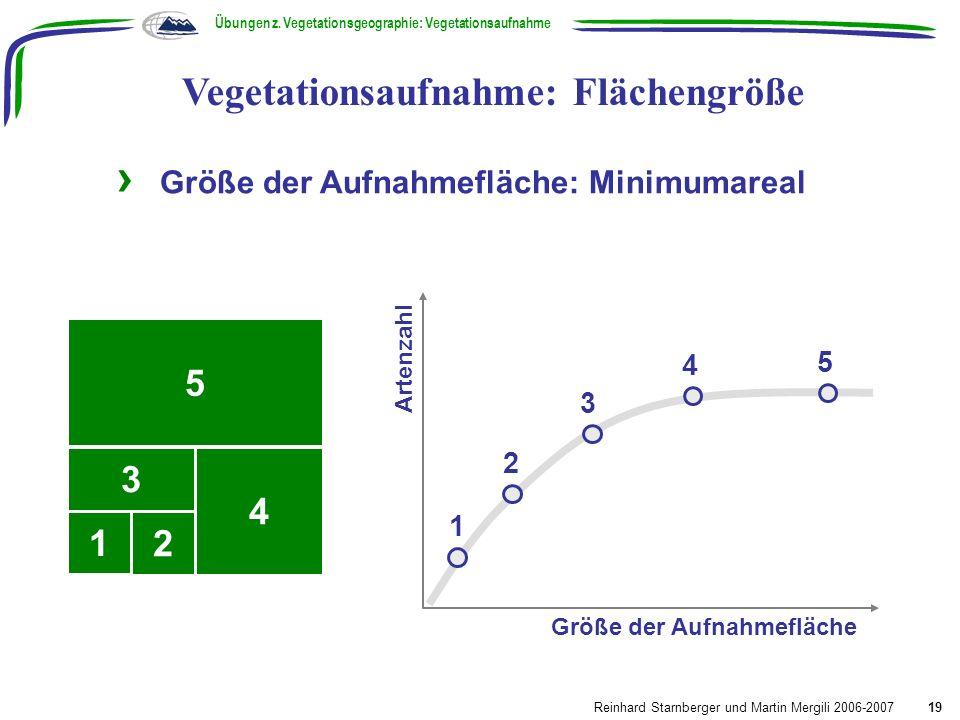 Größe der Aufnahmefläche: Minimumareal 2 1 3 4 5 1 2 3 4 5 Größe der Aufnahmefläche Artenzahl Vegetationsaufnahme: Flächengröße Übungen z. Vegetations