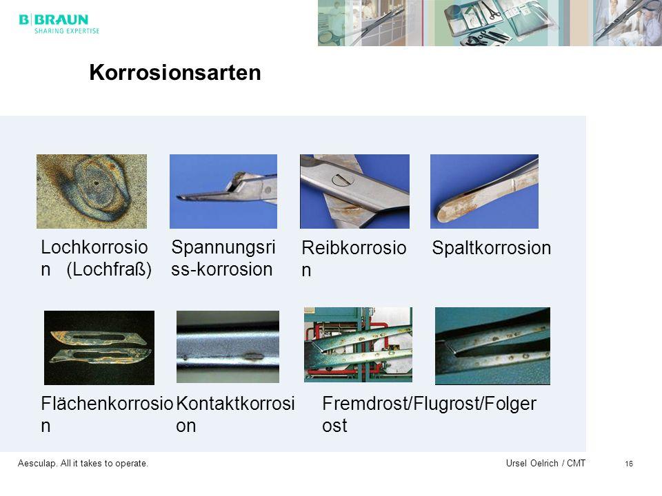 Aesculap. All it takes to operate. Ursel Oelrich / CMT 16 Korrosionsarten Flächenkorrosio n Fremdrost/Flugrost/Folger ost Kontaktkorrosi on Reibkorros