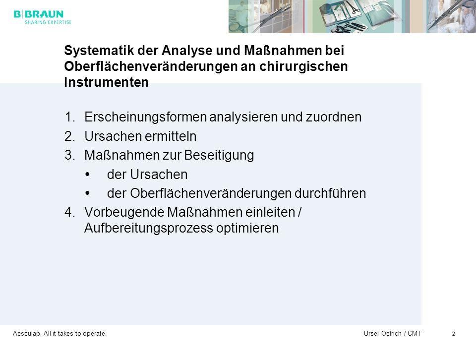Aesculap. All it takes to operate. Ursel Oelrich / CMT 2 Systematik der Analyse und Maßnahmen bei Oberflächenveränderungen an chirurgischen Instrument