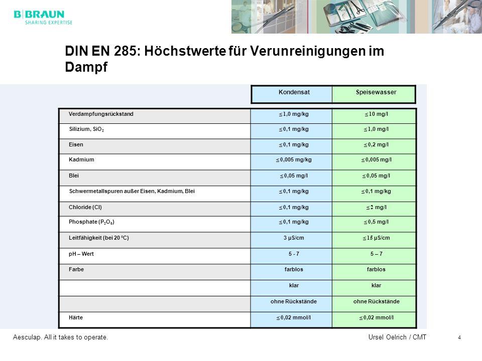 Aesculap. All it takes to operate. Ursel Oelrich / CMT 4 DIN EN 285: Höchstwerte für Verunreinigungen im Dampf Verdampfungsrückstand 1,0 mg/kg 1 0 mg/