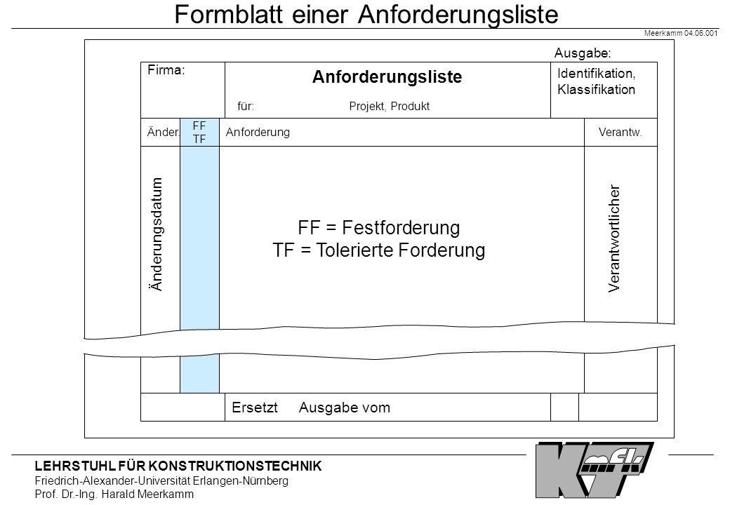 LEHRSTUHL FÜR KONSTRUKTIONSTECHNIK Friedrich-Alexander-Universität Erlangen-Nürnberg Prof. Dr.-Ing. Harald Meerkamm FF = Festforderung TF = Tolerierte