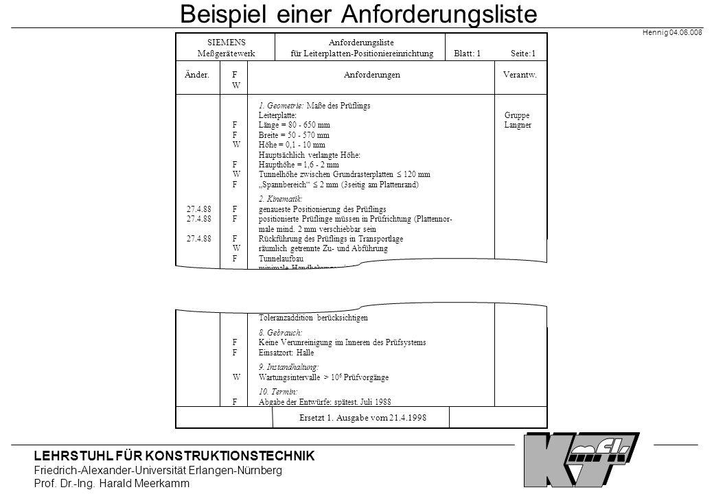 LEHRSTUHL FÜR KONSTRUKTIONSTECHNIK Friedrich-Alexander-Universität Erlangen-Nürnberg Prof. Dr.-Ing. Harald Meerkamm Hennig 04.06.008 Beispiel einer An