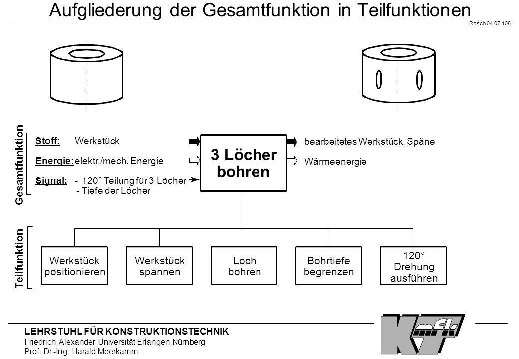 LEHRSTUHL FÜR KONSTRUKTIONSTECHNIK Friedrich-Alexander-Universität Erlangen-Nürnberg Prof. Dr.-Ing. Harald Meerkamm Rösch 04.07.105 Aufgliederung der