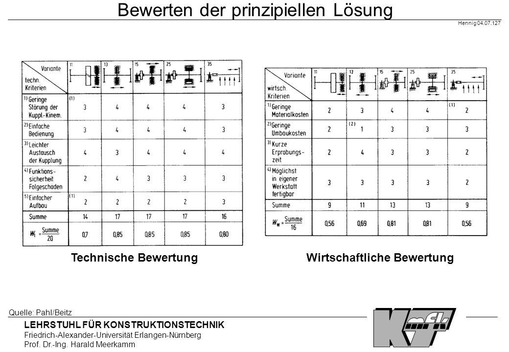 LEHRSTUHL FÜR KONSTRUKTIONSTECHNIK Friedrich-Alexander-Universität Erlangen-Nürnberg Prof. Dr.-Ing. Harald Meerkamm Hennig 04.07.127 Bewerten der prin
