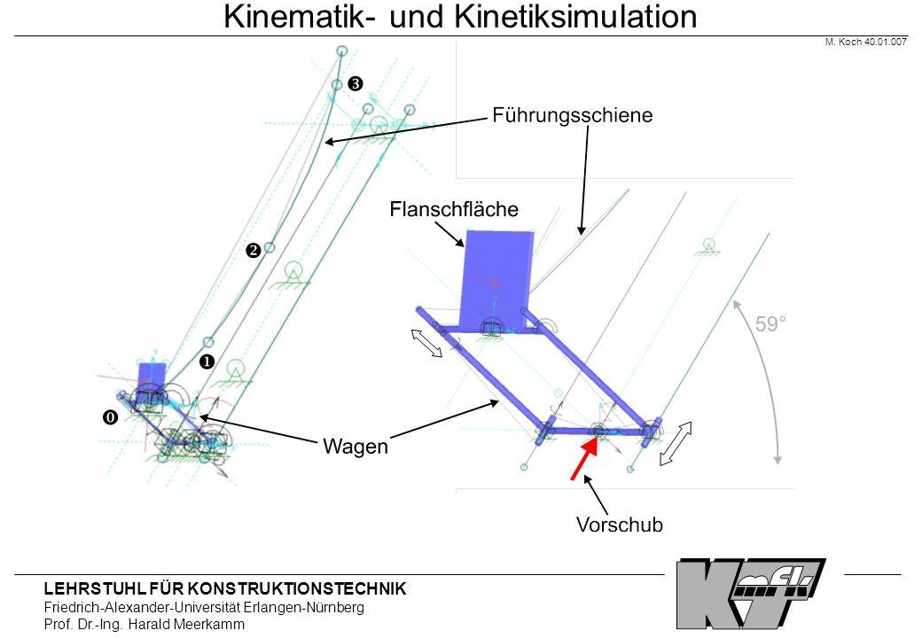 LEHRSTUHL FÜR KONSTRUKTIONSTECHNIK Friedrich-Alexander-Universität Erlangen-Nürnberg Prof. Dr.-Ing. Harald Meerkamm Kinematik- und Kinetiksimulation M