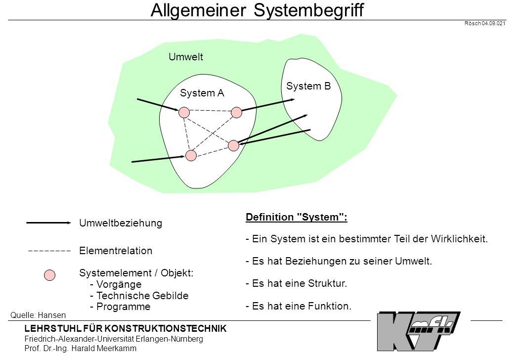 LEHRSTUHL FÜR KONSTRUKTIONSTECHNIK Friedrich-Alexander-Universität Erlangen-Nürnberg Prof. Dr.-Ing. Harald Meerkamm Rösch 04.09.021 Allgemeiner System