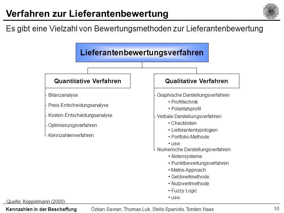 10 Verfahren zur Lieferantenbewertung Es gibt eine Vielzahl von Bewertungsmethoden zur Lieferantenbewertung Kennzahlen in der BeschaffungÖzkan Savran,