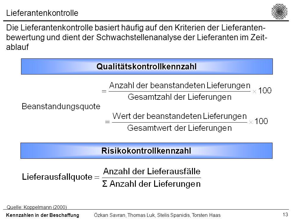 13 Lieferantenkontrolle Die Lieferantenkontrolle basiert häufig auf den Kriterien der Lieferanten- bewertung und dient der Schwachstellenanalyse der L