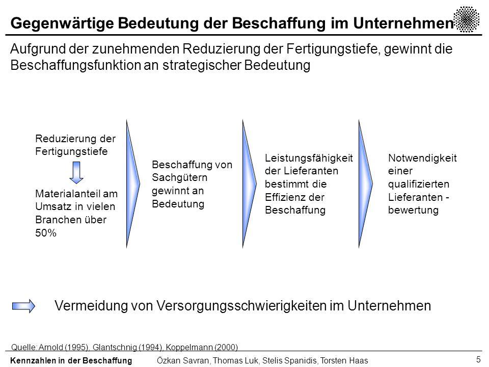 5 Gegenwärtige Bedeutung der Beschaffung im Unternehmen Aufgrund der zunehmenden Reduzierung der Fertigungstiefe, gewinnt die Beschaffungsfunktion an