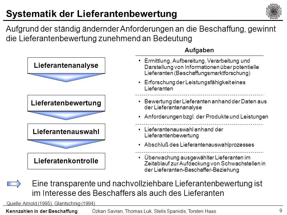 9 Ermittlung, Aufbereitung, Verarbeitung und Darstellung von Informationen über potentielle Lieferanten (Beschaffungsmarktforschung) Erforschung der L
