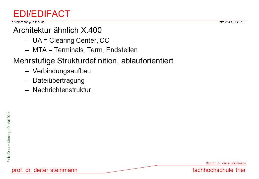 d.steinmann@fh-trier.dehttp://143.93.49.10 prof. dr. dieter steinmannfachhochschule trier © prof. dr. dieter steinmann Folie 20 vom Montag, 19. Mai 20