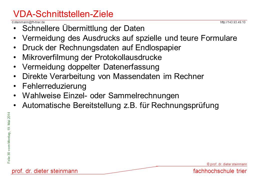 d.steinmann@fh-trier.dehttp://143.93.49.10 prof. dr. dieter steinmannfachhochschule trier © prof. dr. dieter steinmann Folie 30 vom Montag, 19. Mai 20