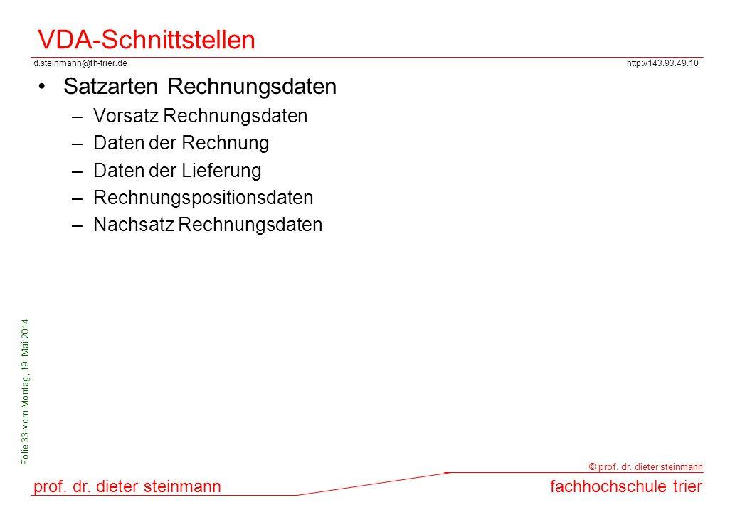 d.steinmann@fh-trier.dehttp://143.93.49.10 prof. dr. dieter steinmannfachhochschule trier © prof. dr. dieter steinmann Folie 33 vom Montag, 19. Mai 20