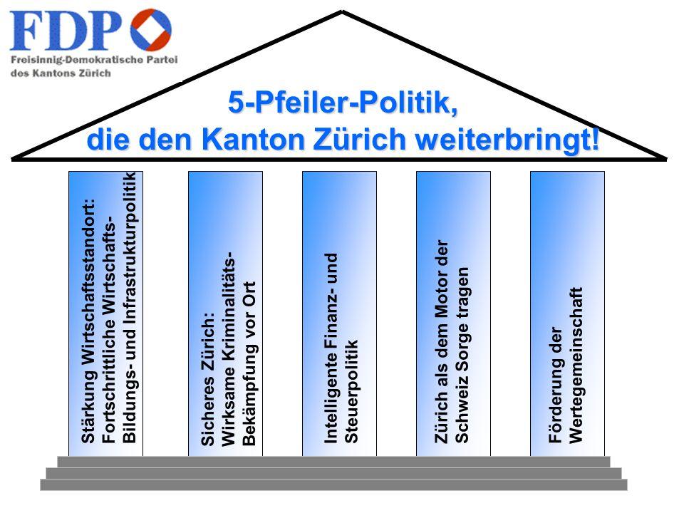 5-Pfeiler-Politik, die den Kanton Zürich weiterbringt.