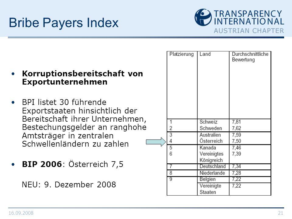 16.09.200821 Bribe Payers Index Korruptionsbereitschaft von Exportunternehmen BPI listet 30 führende Exportstaaten hinsichtlich der Bereitschaft ihrer