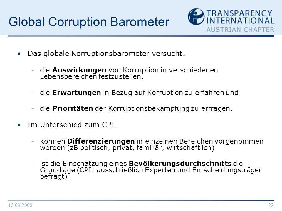 16.09.200822 Global Corruption Barometer Das globale Korruptionsbarometer versucht… -die Auswirkungen von Korruption in verschiedenen Lebensbereichen