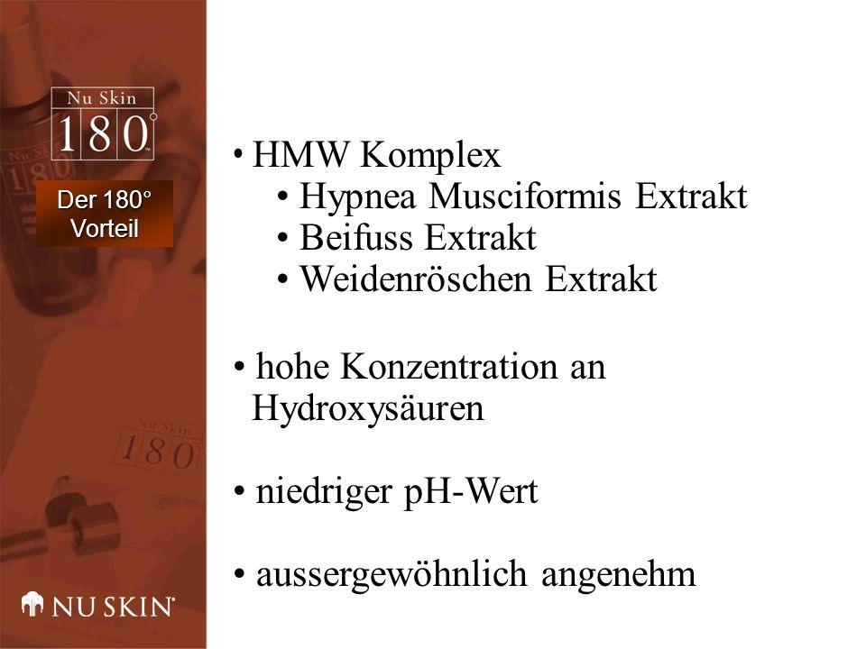 HMW Komplex Hypnea Musciformis Extrakt Beifuss Extrakt Weidenröschen Extrakt hohe Konzentration an Hydroxysäuren niedriger pH-Wert aussergewöhnlich angenehm Der 180° Vorteil
