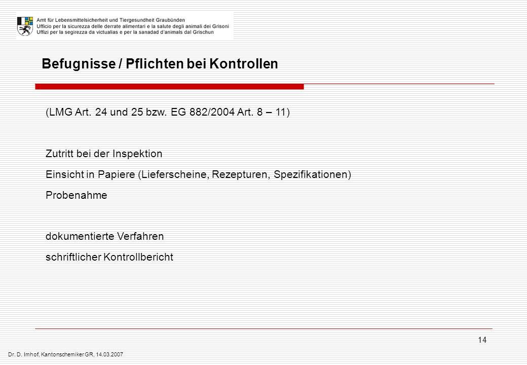 Dr. D. Imhof, Kantonschemiker GR, 14.03.2007 14 Befugnisse / Pflichten bei Kontrollen (LMG Art. 24 und 25 bzw. EG 882/2004 Art. 8 – 11) Zutritt bei de