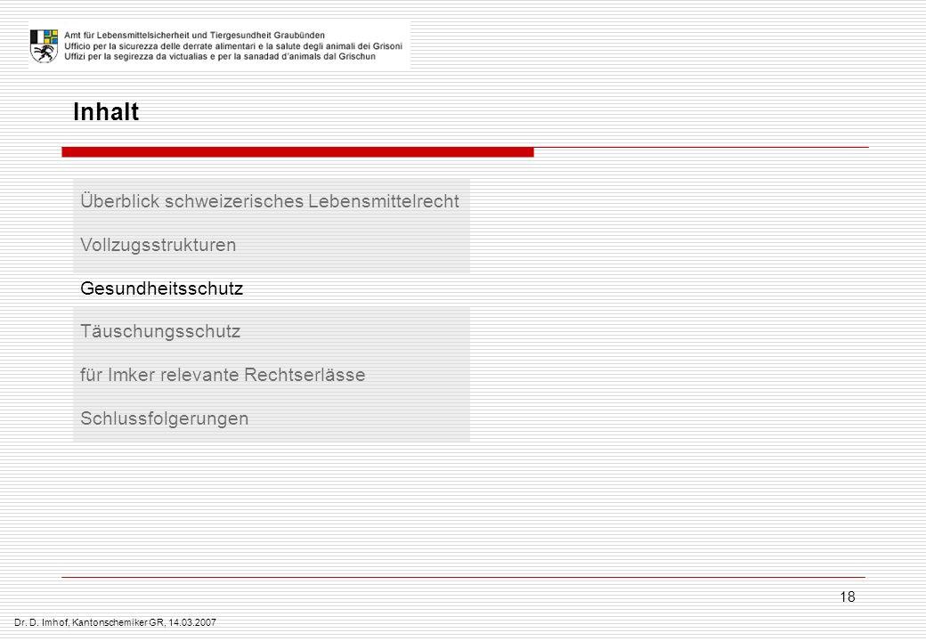 Dr. D. Imhof, Kantonschemiker GR, 14.03.2007 18 Inhalt Überblick schweizerisches Lebensmittelrecht Vollzugsstrukturen Gesundheitsschutz Täuschungsschu