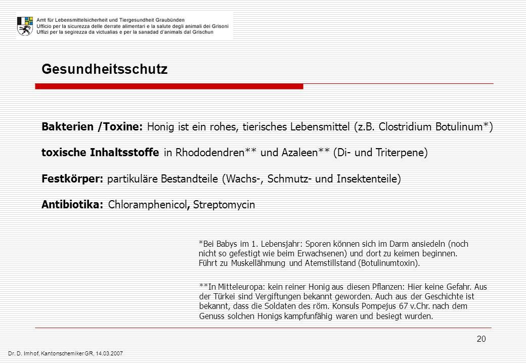 Dr. D. Imhof, Kantonschemiker GR, 14.03.2007 20 Gesundheitsschutz Bakterien /Toxine: Honig ist ein rohes, tierisches Lebensmittel (z.B. Clostridium Bo