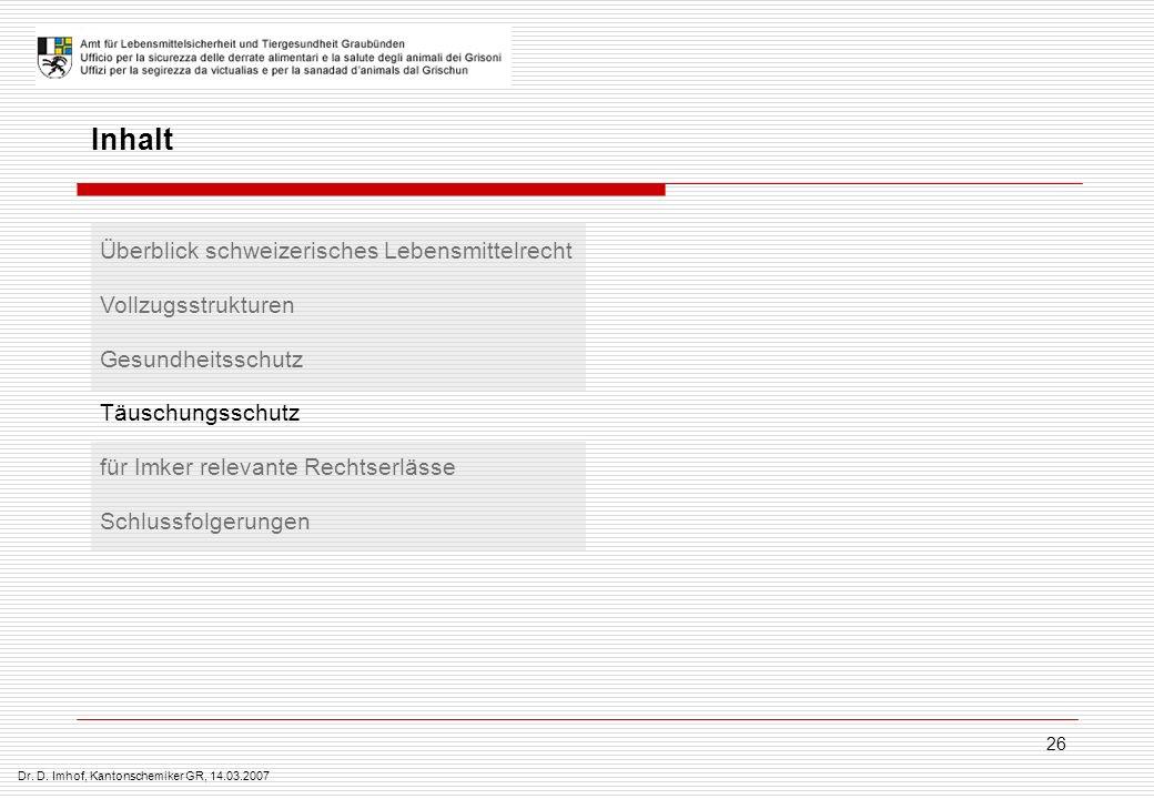 Dr. D. Imhof, Kantonschemiker GR, 14.03.2007 26 Inhalt Überblick schweizerisches Lebensmittelrecht Vollzugsstrukturen Gesundheitsschutz Täuschungsschu