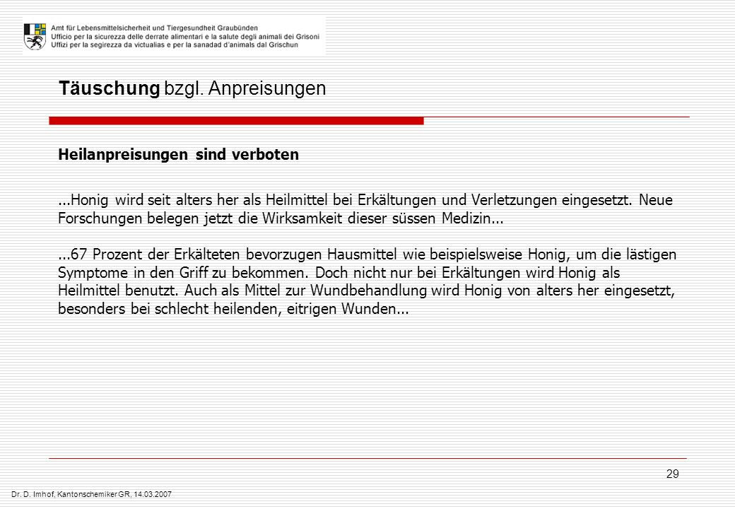 Dr. D. Imhof, Kantonschemiker GR, 14.03.2007 29 Täuschung bzgl. Anpreisungen...Honig wird seit alters her als Heilmittel bei Erkältungen und Verletzun