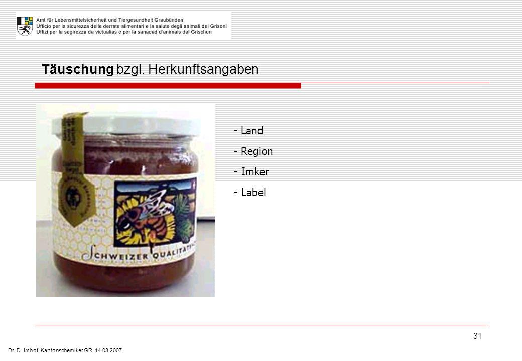 Dr. D. Imhof, Kantonschemiker GR, 14.03.2007 31 - Land - Region - Imker - Label Täuschung bzgl. Herkunftsangaben