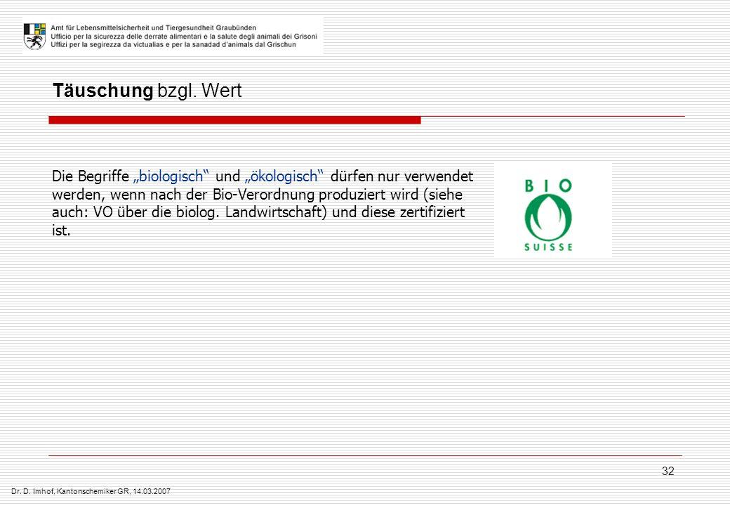 Dr. D. Imhof, Kantonschemiker GR, 14.03.2007 32 Täuschung bzgl. Wert Die Begriffe biologisch und ökologisch dürfen nur verwendet werden, wenn nach der