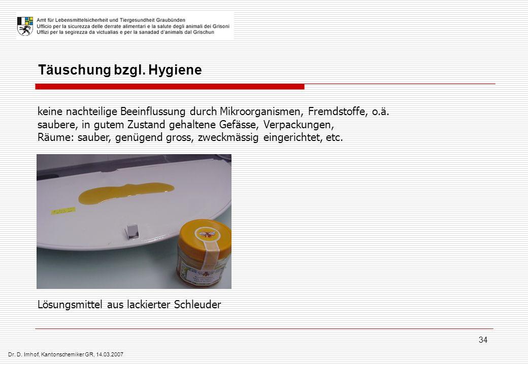 Dr. D. Imhof, Kantonschemiker GR, 14.03.2007 34 Täuschung bzgl. Hygiene Lösungsmittel aus lackierter Schleuder keine nachteilige Beeinflussung durch M