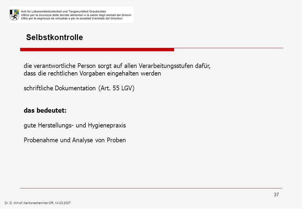 Dr. D. Imhof, Kantonschemiker GR, 14.03.2007 37 Selbstkontrolle die verantwortliche Person sorgt auf allen Verarbeitungsstufen dafür, dass die rechtli