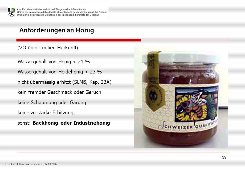 Dr. D. Imhof, Kantonschemiker GR, 14.03.2007 39 Anforderungen an Honig Wassergehalt von Honig < 21 % Wassergehalt von Heidehonig < 23 % nicht übermäss