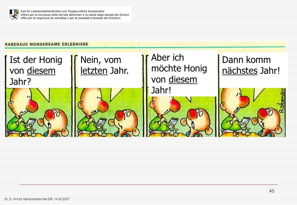 Dr. D. Imhof, Kantonschemiker GR, 14.03.2007 45 Ist der Honig von diesem Jahr? Nein, vom letzten Jahr. Aber ich möchte Honig von diesem Jahr! Dann kom
