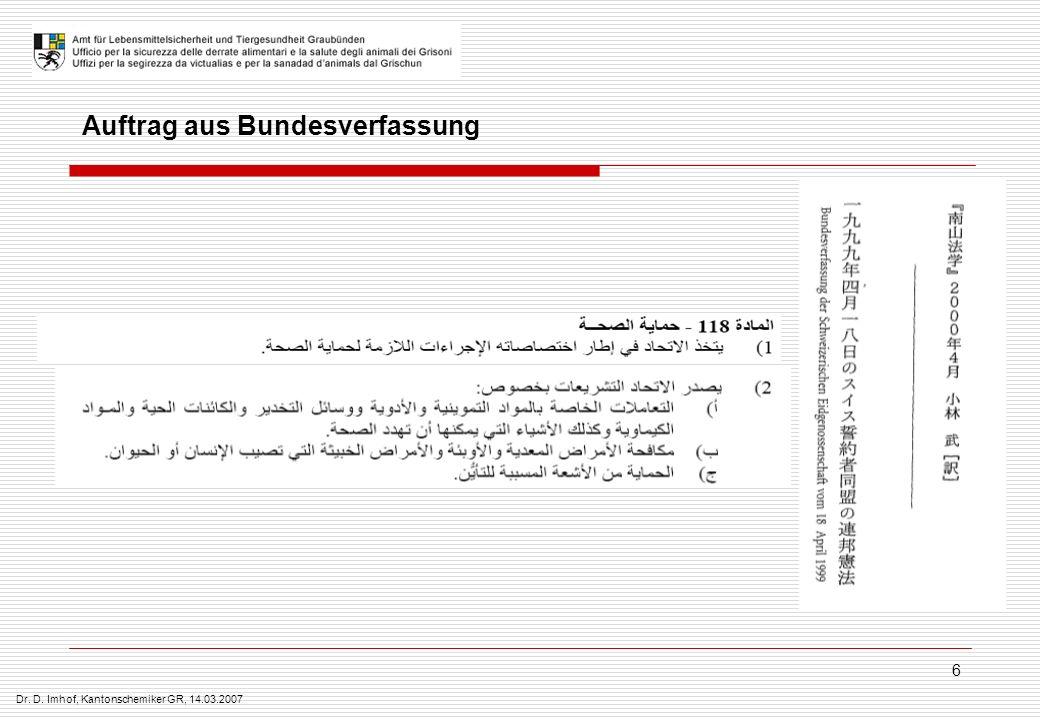 Dr. D. Imhof, Kantonschemiker GR, 14.03.2007 6 Auftrag aus Bundesverfassung