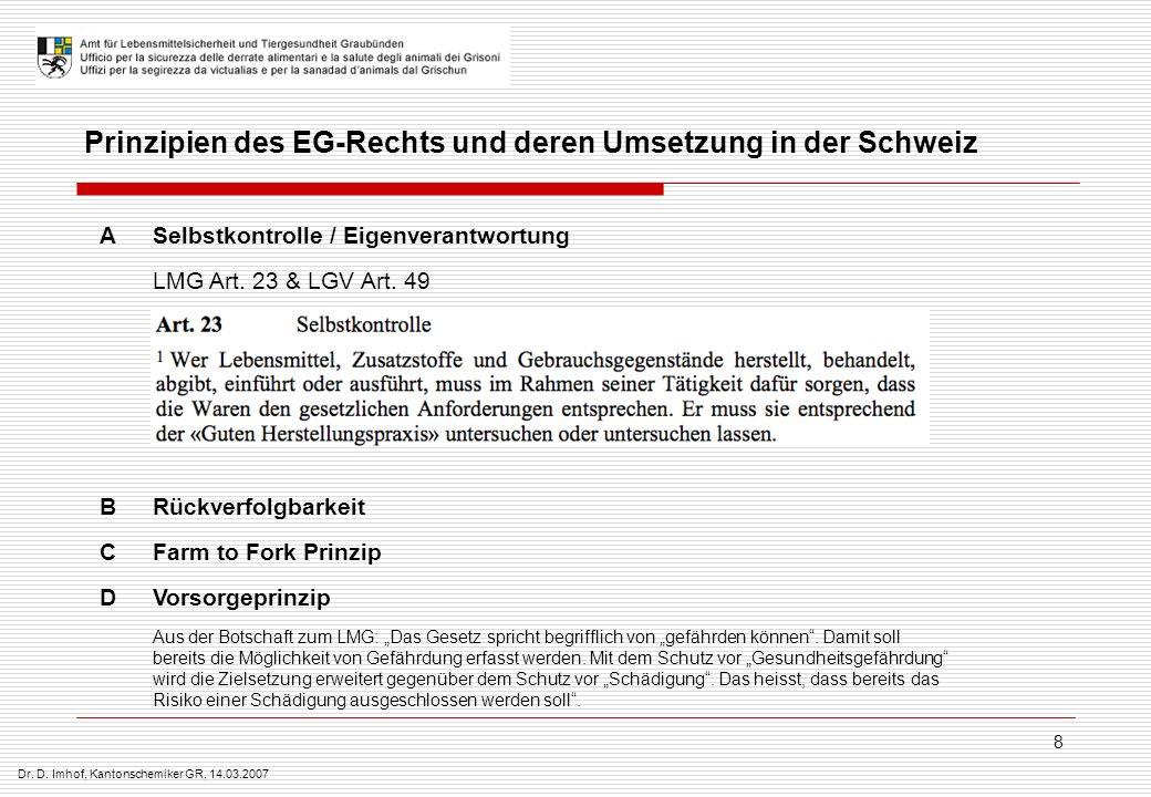 Dr. D. Imhof, Kantonschemiker GR, 14.03.2007 8 Prinzipien des EG-Rechts und deren Umsetzung in der Schweiz ASelbstkontrolle / Eigenverantwortung LMG A