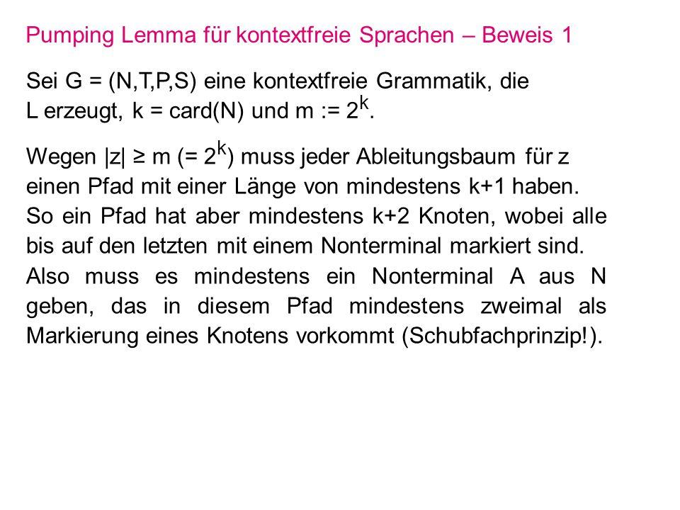 Pumping Lemma für kontextfreie Sprachen – Beweis 1 Sei G = (N,T,P,S) eine kontextfreie Grammatik, die L erzeugt, k = card(N) und m := 2 k. Wegen |z| m