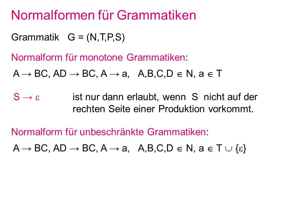 Normalformen für Grammatiken Grammatik G = (N,T,P,S) Normalform für monotone Grammatiken: A BC, AD BC, A a, A,B,C,D N, a T S ist nur dann erlaubt, wen