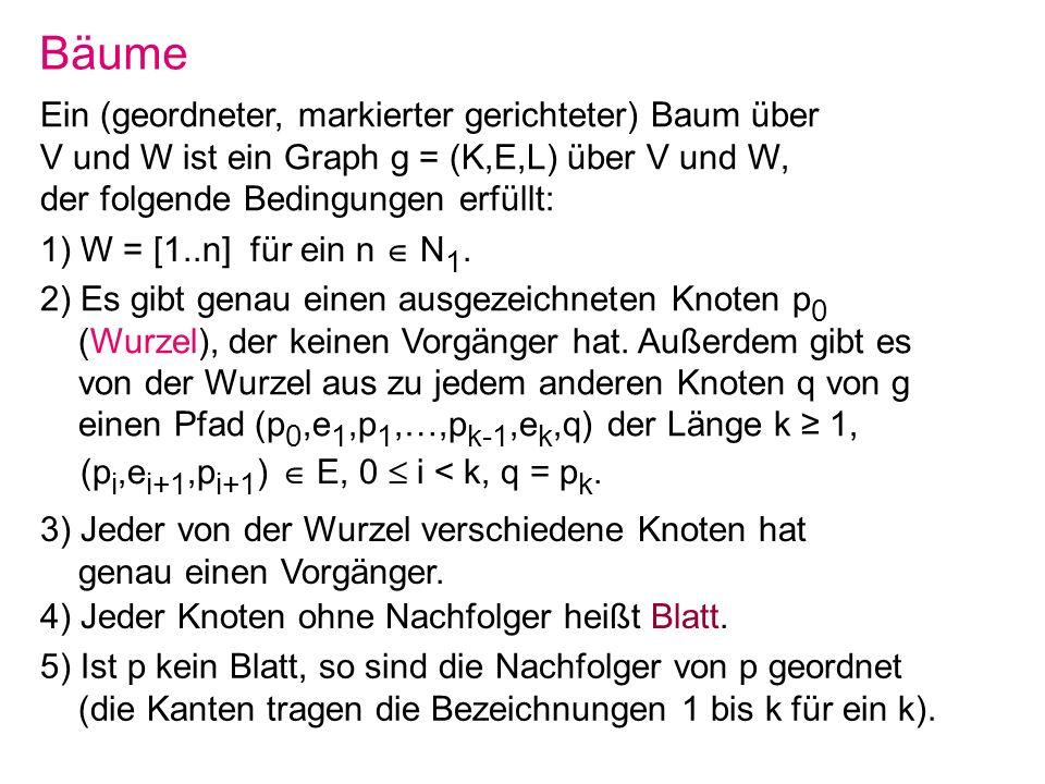 Bäume Ein (geordneter, markierter gerichteter) Baum über V und W ist ein Graph g = (K,E,L) über V und W, der folgende Bedingungen erfüllt: 1) W = [1..