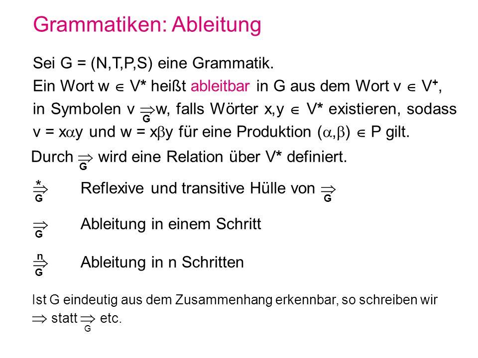 Grammatiken: erzeugte Sprache Sei G = (N,T,P,S) eine Grammatik.