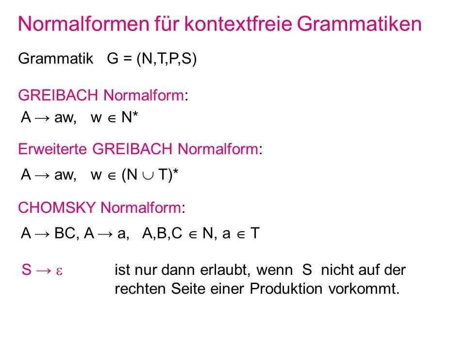 CHOMSKY - Hierarchie Grammatik G = (N,T,P,S); betrachte Normalformen: Normalform für monotone Grammatiken: A BC, AD BC, A a, A,B,C,D N, a T Normalform für unbeschränkte Grammatiken: A BC, AD BC, A a, A,B,C,D N, a T { } Normalform für reguläre Grammatiken: A aB, A a, A,B N, a T CHOMSKY Normalform: A BC, A a, A,B,C N, a T CHOMSKY-Hierarchie: L 3 L 2 L 1 L 0 L 3 L 2 L 1 L rek L 0