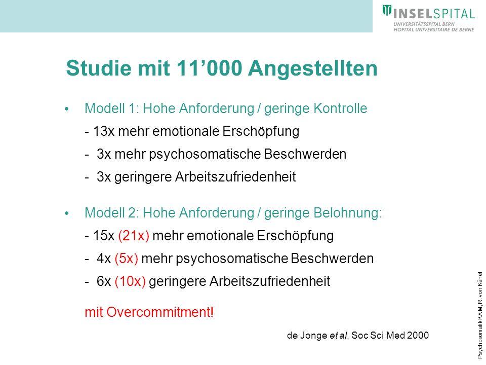 Psychosomatik KAIM, R. von Känel Studie mit 11000 Angestellten Modell 1: Hohe Anforderung / geringe Kontrolle - 13x mehr emotionale Erschöpfung - 3x m