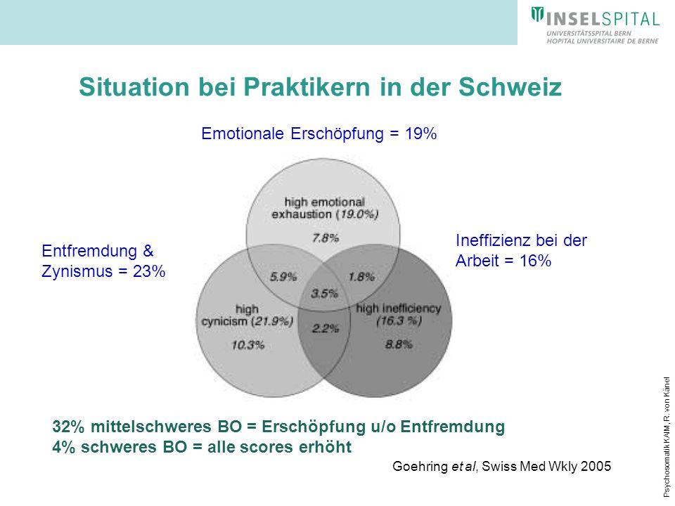 Psychosomatik KAIM, R. von Känel Situation bei Praktikern in der Schweiz 32% mittelschweres BO = Erschöpfung u/o Entfremdung 4% schweres BO = alle sco