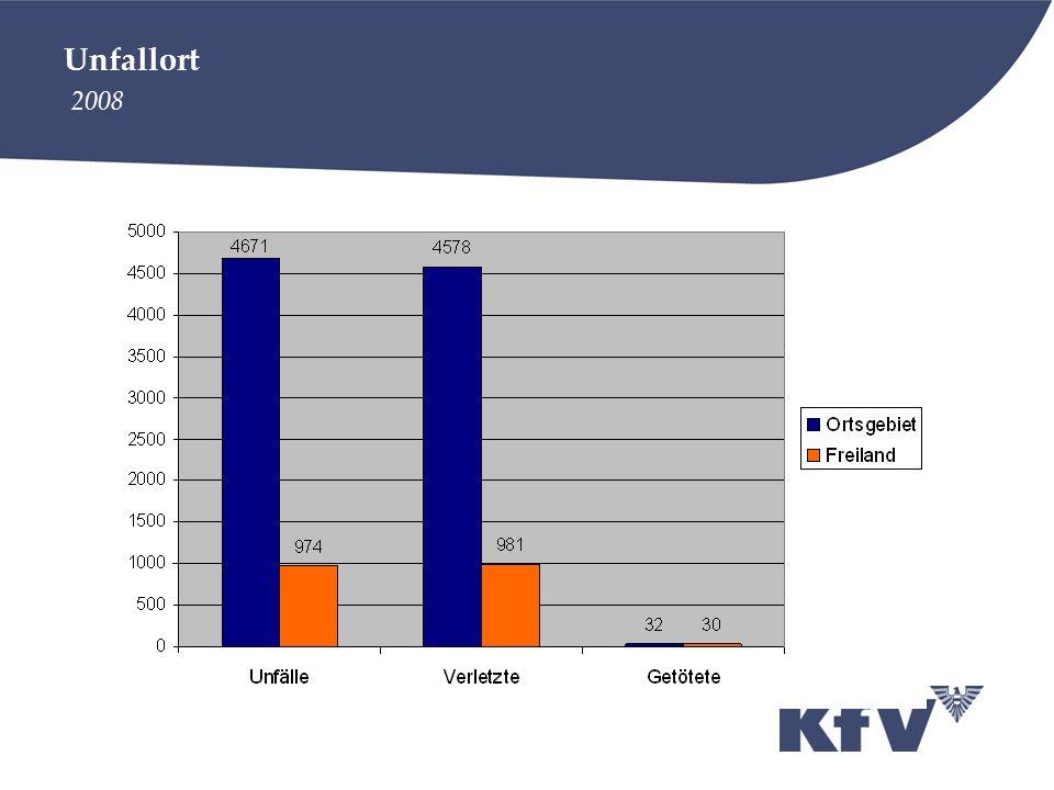 KfV-Forderungen Getrennte Verkehrsnetze für Radfahrer und Autofahrer, v.a.