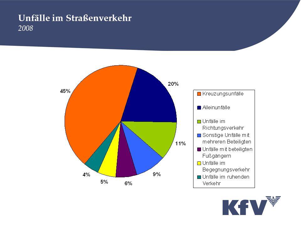 Häufige Konflikte zwischen Radfahrern, Autofahrern und Fußgängern Ergebnisse einer tiefenpsychologischen KfV-Studie Radfahrer vs.
