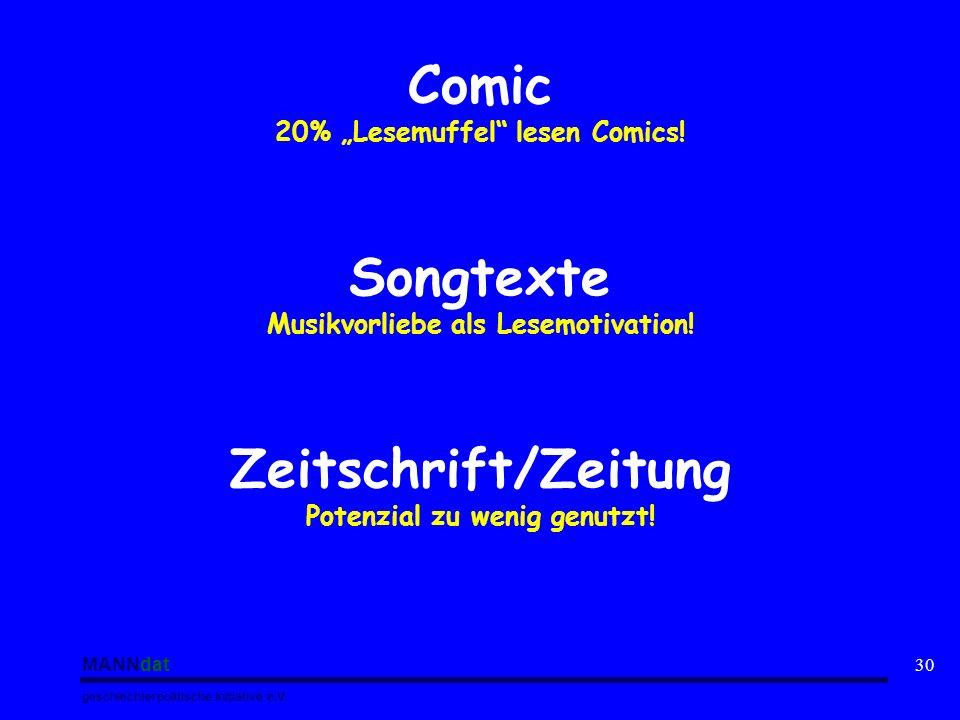 MANNdat geschlechterpolitische Initiative e.V. 30 Comic 20% Lesemuffel lesen Comics! Songtexte Musikvorliebe als Lesemotivation! Zeitschrift/Zeitung P