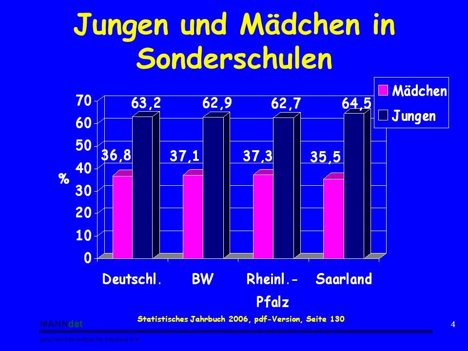 MANNdat geschlechterpolitische Initiative e.V. 4 Jungen und Mädchen in Sonderschulen Statistisches Jahrbuch 2006, pdf-Version, Seite 130