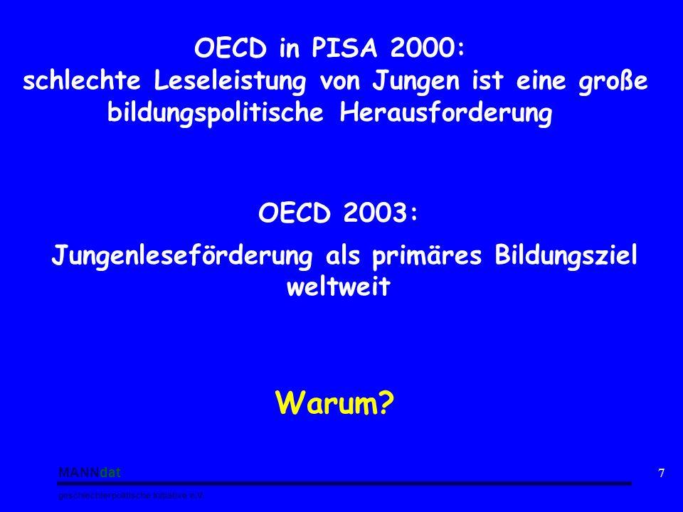 MANNdat geschlechterpolitische Initiative e.V. 7 OECD 2003: Jungenleseförderung als primäres Bildungsziel weltweit OECD in PISA 2000: schlechte Lesele